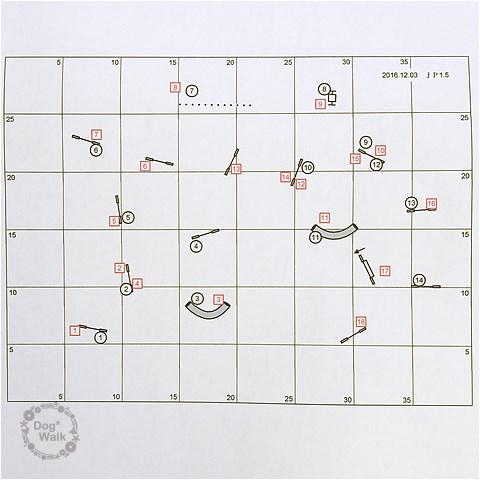 四之宮練習会JP2のコース