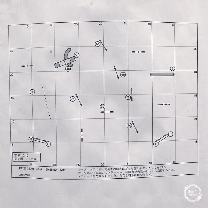 スヌーカーコース図
