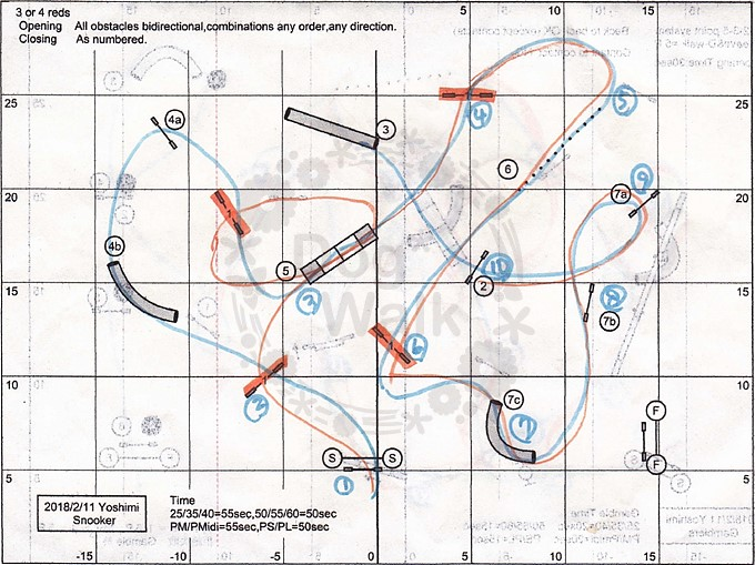 スヌーカーのコース図